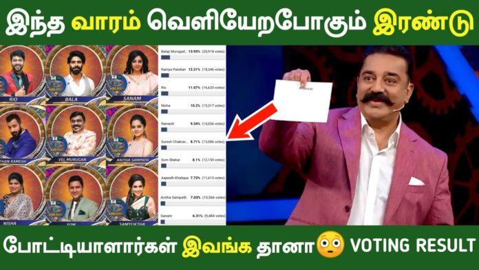 Bigg Boss Tamil vote Week 4